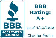 F C  Tucker Company, Inc. BBB Business Review